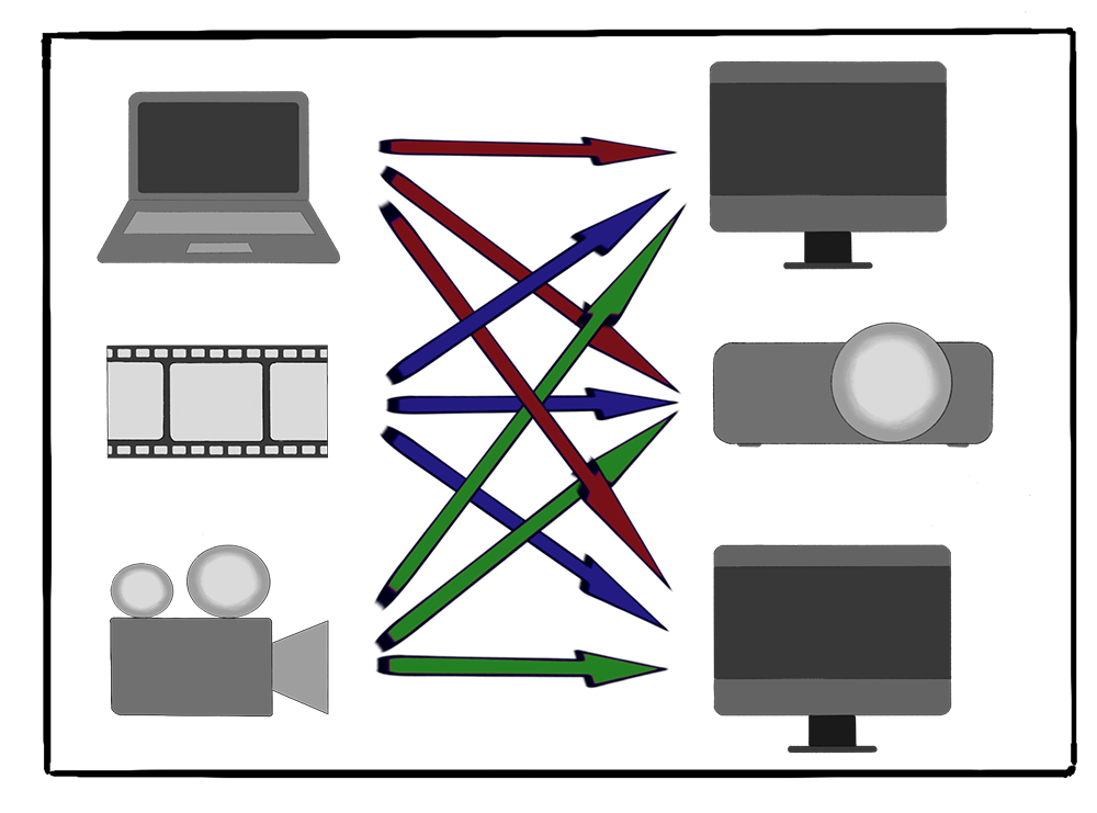 Bildmatrix